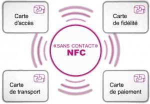 appareils NFC