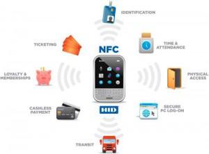 Le paiement NFC pas encore bien lancé